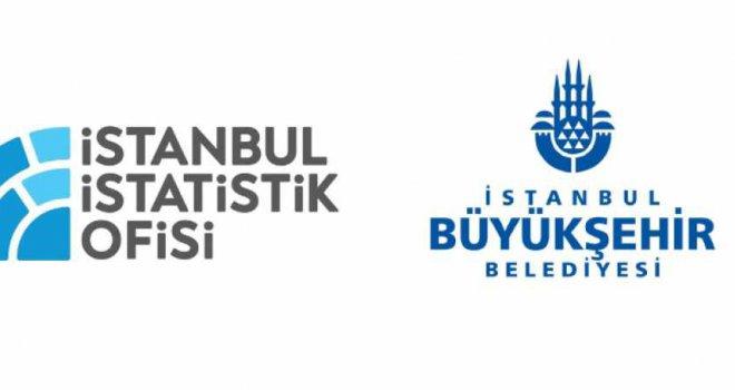 İPOTEKLİ KONUT SATIŞINDA YÜZDE 207,6 ARTIŞ